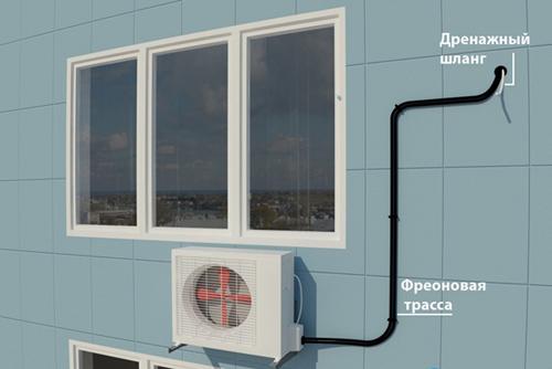 Стандартный монтаж наружного блока кондиционера под окном
