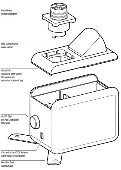 Инструкция по эксплуатации увлажнителя воздуха Air-O-Swiss U7146