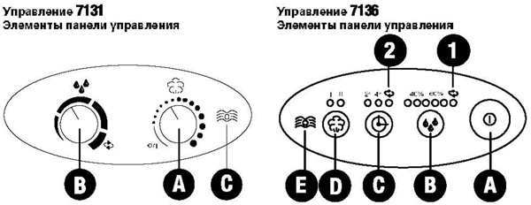 Инструкция по эксплуатации увлажнителя воздуха Boneco 7131, Boneco 7136