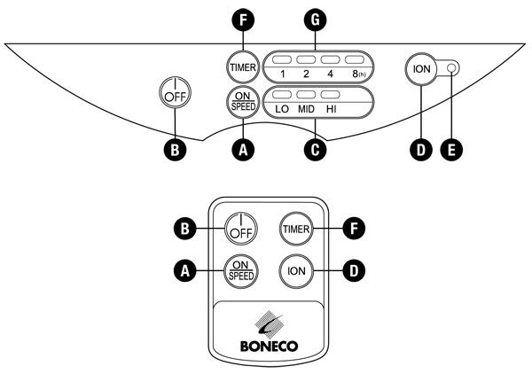 Инструкция по эксплуатации очистителя воздуха Boneco P2261