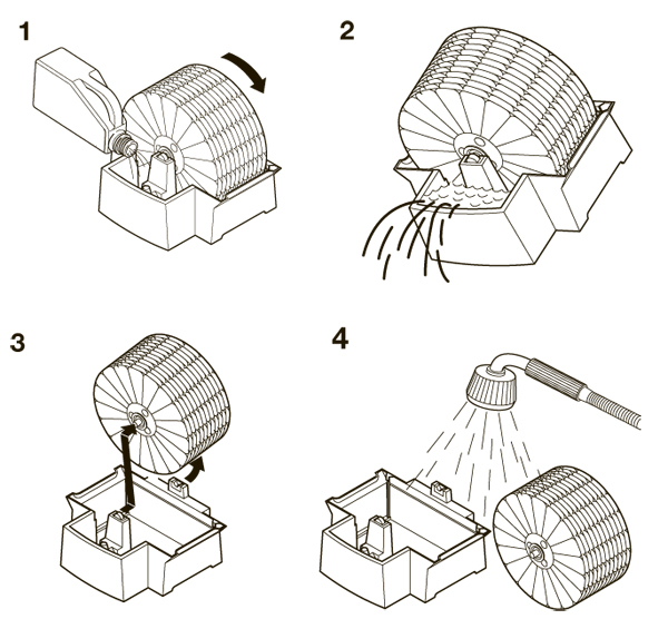 Инструкция по эксплуатации мойки воздуха Electrolux EHAW-6515, EHAW-6525