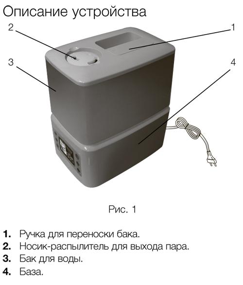 Инструкция по эксплуатации увлажнителя воздуха Electrolux EHU-3510D, EHU-3515D