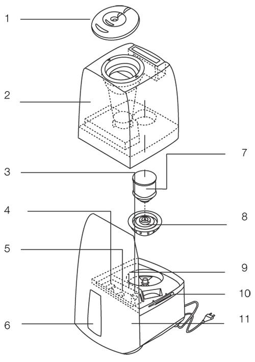 Инструкция по эксплуатации увлажнителя воздуха Electrolux EHU-5515D, EHU-5525D