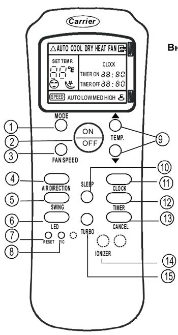Инструкция к кондиционеру carrier