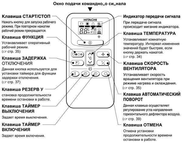 инструкция по эксплуатации кондиционера Mitsushito - фото 7