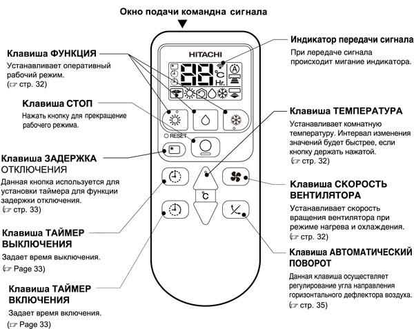 инструкция по эксплуатации кондиционера Hitachi - фото 4