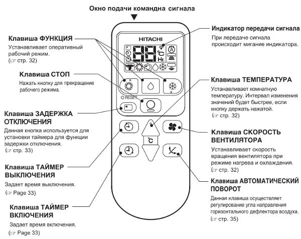 инструкция по эксплуатации кондиционера Hitachi - фото 9