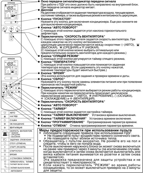 инструкция управление кондиционером dekker