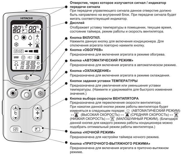 пульт управления кондиционером хитачи инструкция - фото 9