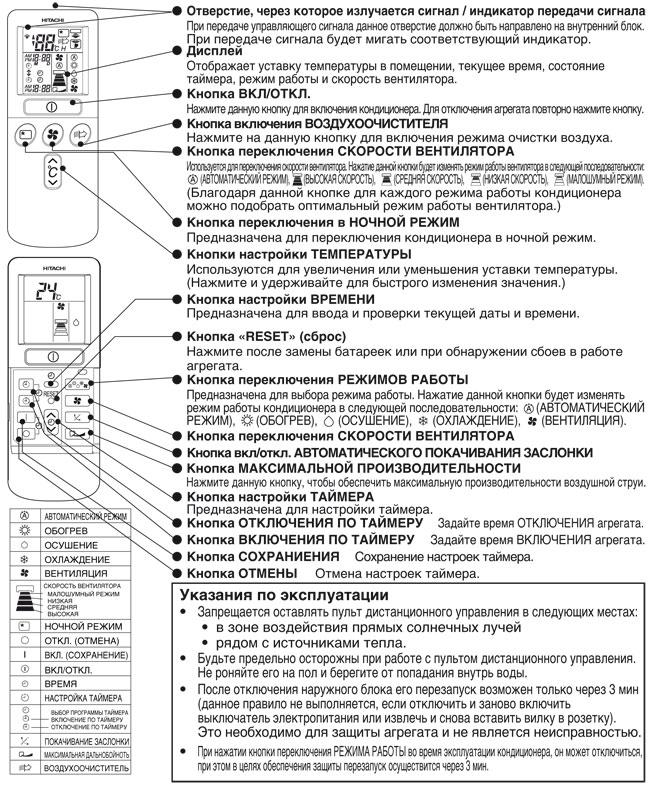 Инструкция по эксплуатации кондиционера хитачи