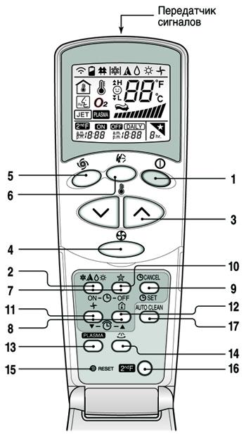 кондиционер Lg A09lh1 инструкция - фото 2