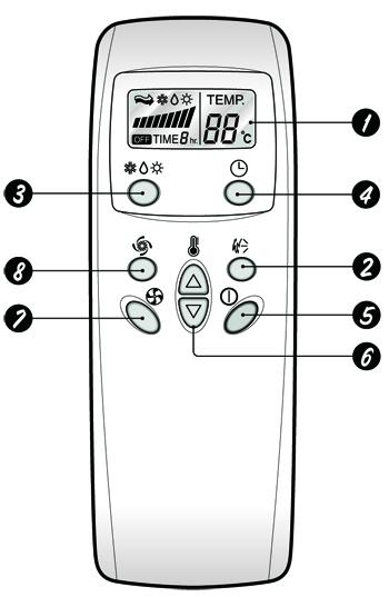кондиционер lg g07lh инструкция на пульт