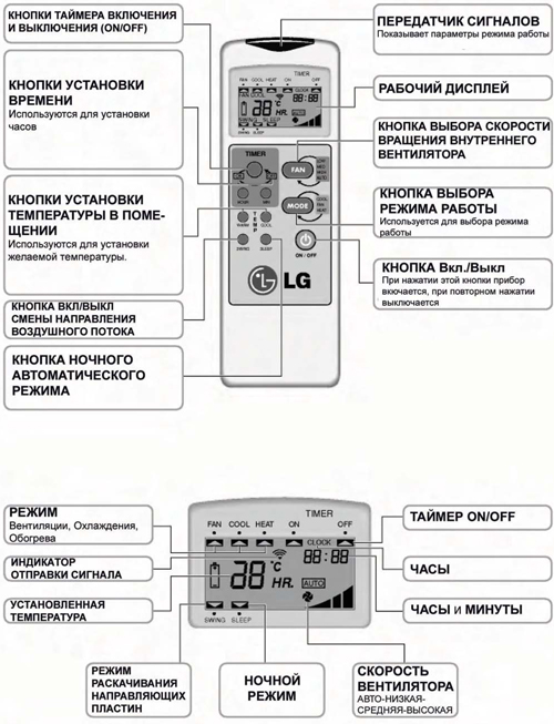 Инструкция по Охране Труда для Футеровщика Кислотоупорщика