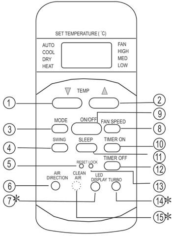 Пульт для кондиционера midea инструкция