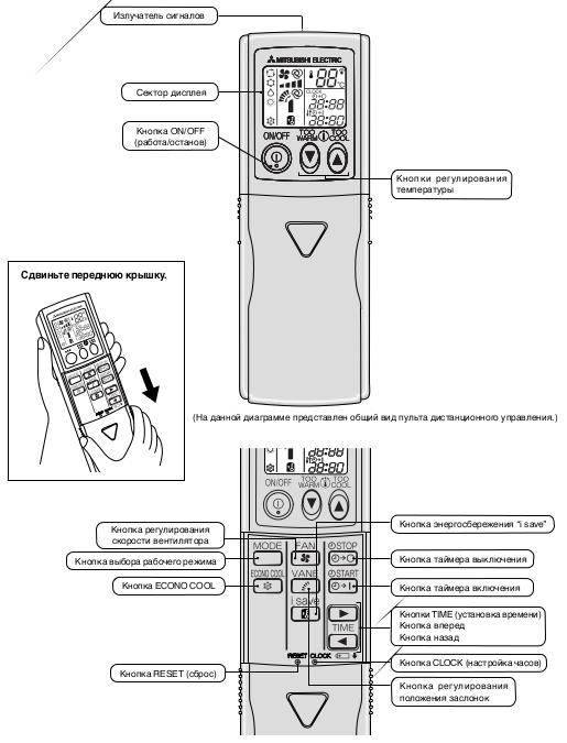 mitsubishi electric split system instructions