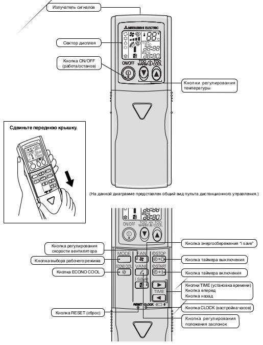 пульт мицубиси кондиционер инструкция - фото 8