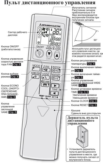 Как включить кондиционер на обогрев mitsubishi electric
