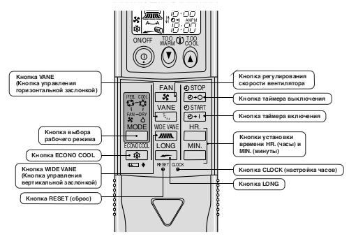 инструкция по пульту mitsubishi electric