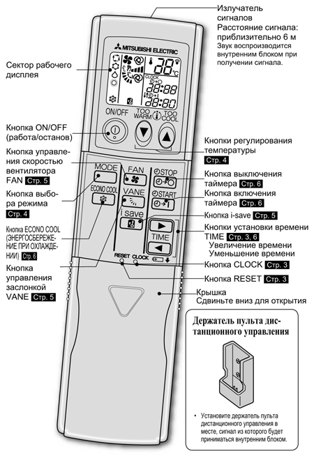 Mitsubishi Electric пульт от кондиционера инструкция - фото 3