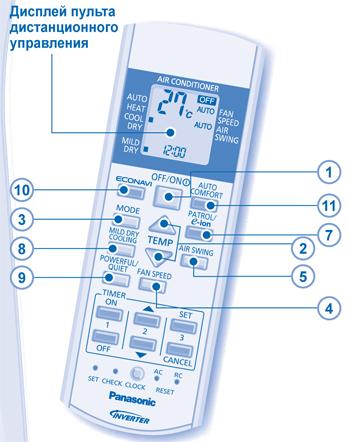 инструкция к пульту кондиционера панасоник Inverter - фото 11