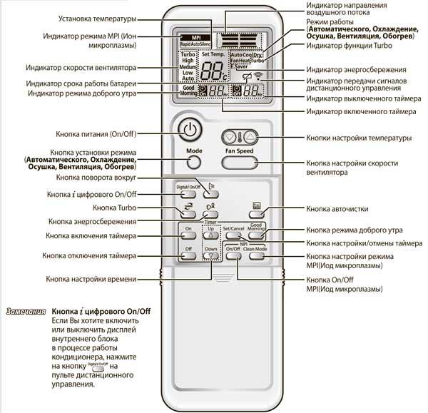 Кондиционеры Samsung Инструкция По Установке