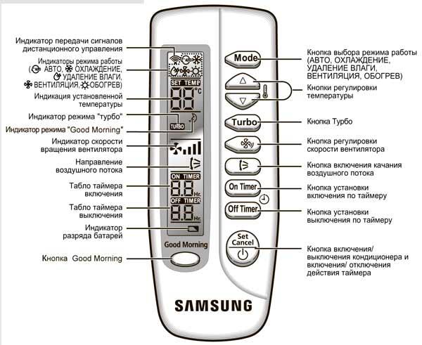 инструкция по применению пульта от кондиционера - фото 3