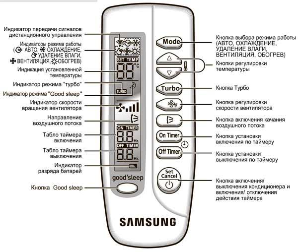 Samsung Sch-U360 Руководство Пользователя На Русском Языке