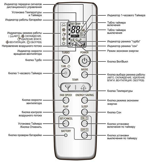 инструкция для кондиционера самсунг