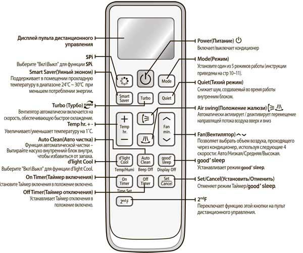 Panasonic, cS-A12GKD: Инструкция и руководство