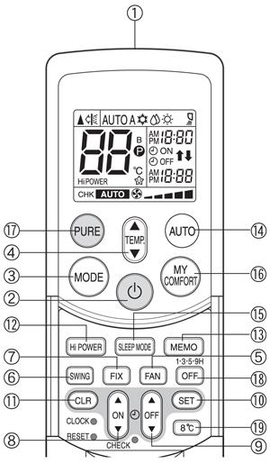 пульт для кондиционера Toshiba инструкция - фото 7