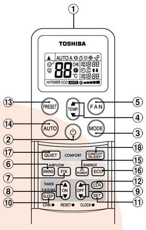 пульт кондиционера тошиба инструкция по применению