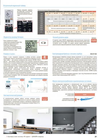 Mitsubishi Electric MSZ-EF42VGKB / MUZ-EF42VG