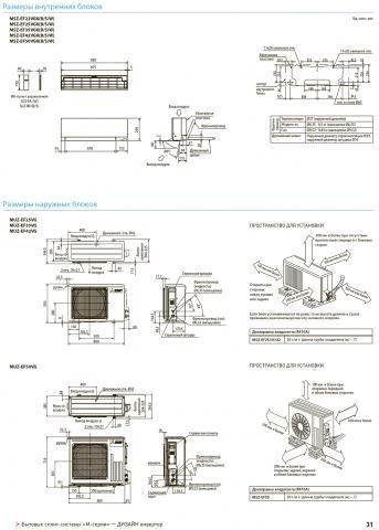Mitsubishi Electric MSZ-EF50VGKB / MUZ-EF50VG