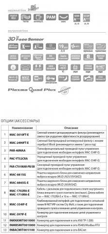 Mitsubishi Electric MSZ-LN25VG2W / MUZ-LN25VGHZ2