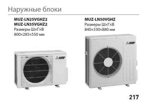 Mitsubishi Electric MSZ-LN35VG2R / MUZ-LN35VGHZ2