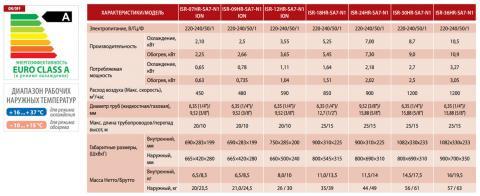 Кондиционер IDEA ISR-09HR-SA7-N1 ION Харьков