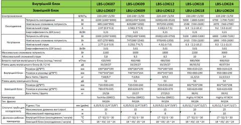 Leberg LBS-LOKi12 / LBU-LOKi12