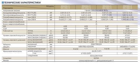 Mitsubishi Heavy SRK25ZJ-S / SRC25ZJ-S