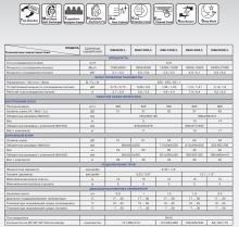 Dekker DSH135R/L