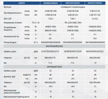Кондиционер Gree GWH18UC-K3DNA4F