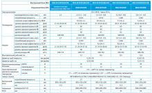 Кондиционер Mitsubishi Electric MSZ-EF50VE3W / MUZ-EF50VE Харьков