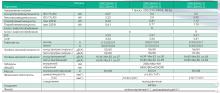 Характеристики Mitsubishi Heavy SRK40HG-S / SRC40HG-S
