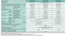 Mitsubishi Heavy SRK45ZMP-S / SRC45ZMP-S Харьков
