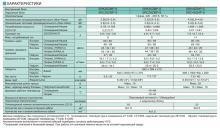 Mitsubishi Heavy SRK45ZMP-SJ / SRC45ZMP-SJ Харьков