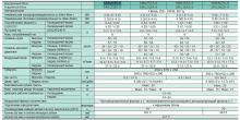 Кондиционер Mitsubishi Heavy SRK50ZS-S / SRC50ZS-S Харьков
