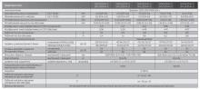 Mitsubishi Heavy SRK60ZMX-S / SRC60ZMX-S