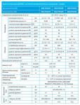 Mitsubishi Electric MSZ-FH50VE / MUZ-FH50VE