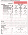 Mitsubishi Electric MSZ-LN25VGR / MUZ-LN25VGHZ