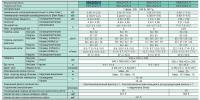 Кондиционер Mitsubishi Heavy SRK20ZS-S / SRC20ZS-S Харьков