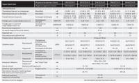 Mitsubishi Heavy SRK50ZSX-S / SRC50ZSX-S